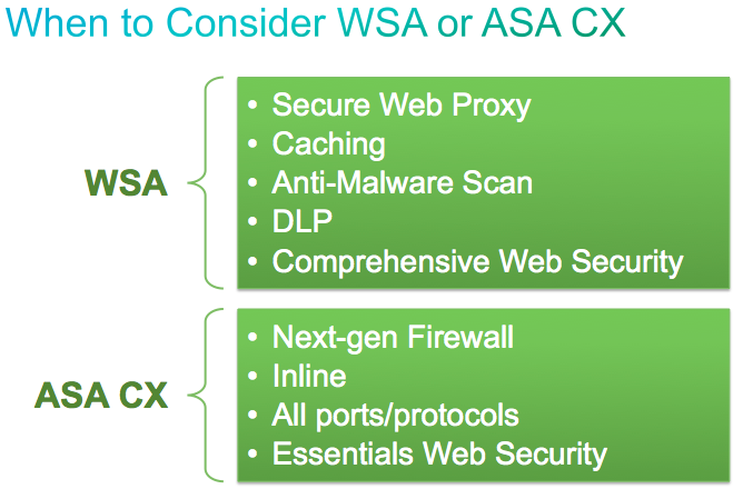 Screen Shot 2012 08 14 at 10.37.48 AM Web Security Offerings From Cisco: Comparing Cisco NEW CX to IronPort Web Security Appliance WSA