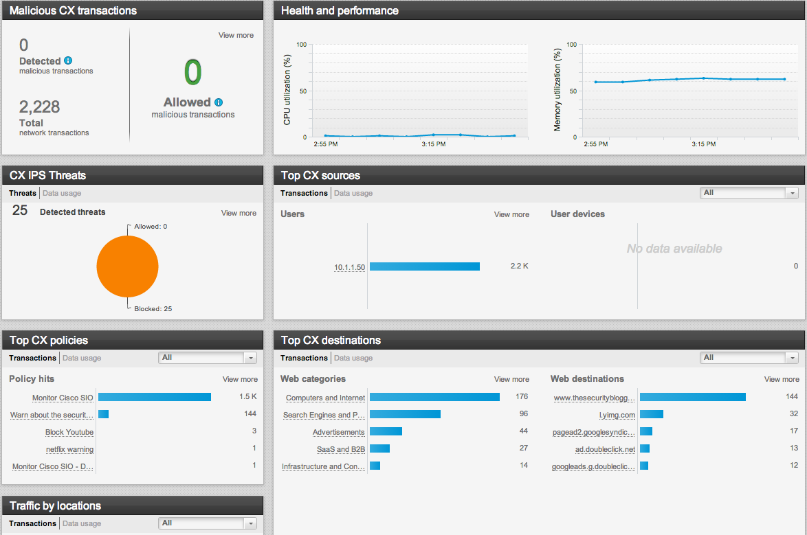CX Dashboard ASA CX and Cisco Prime Security Manager 9.2 Released   First Look