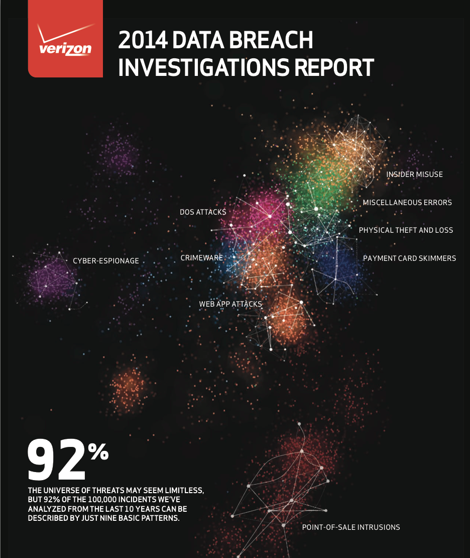 VR6 First look at trends from the 2014 Verizon Data Breach Report