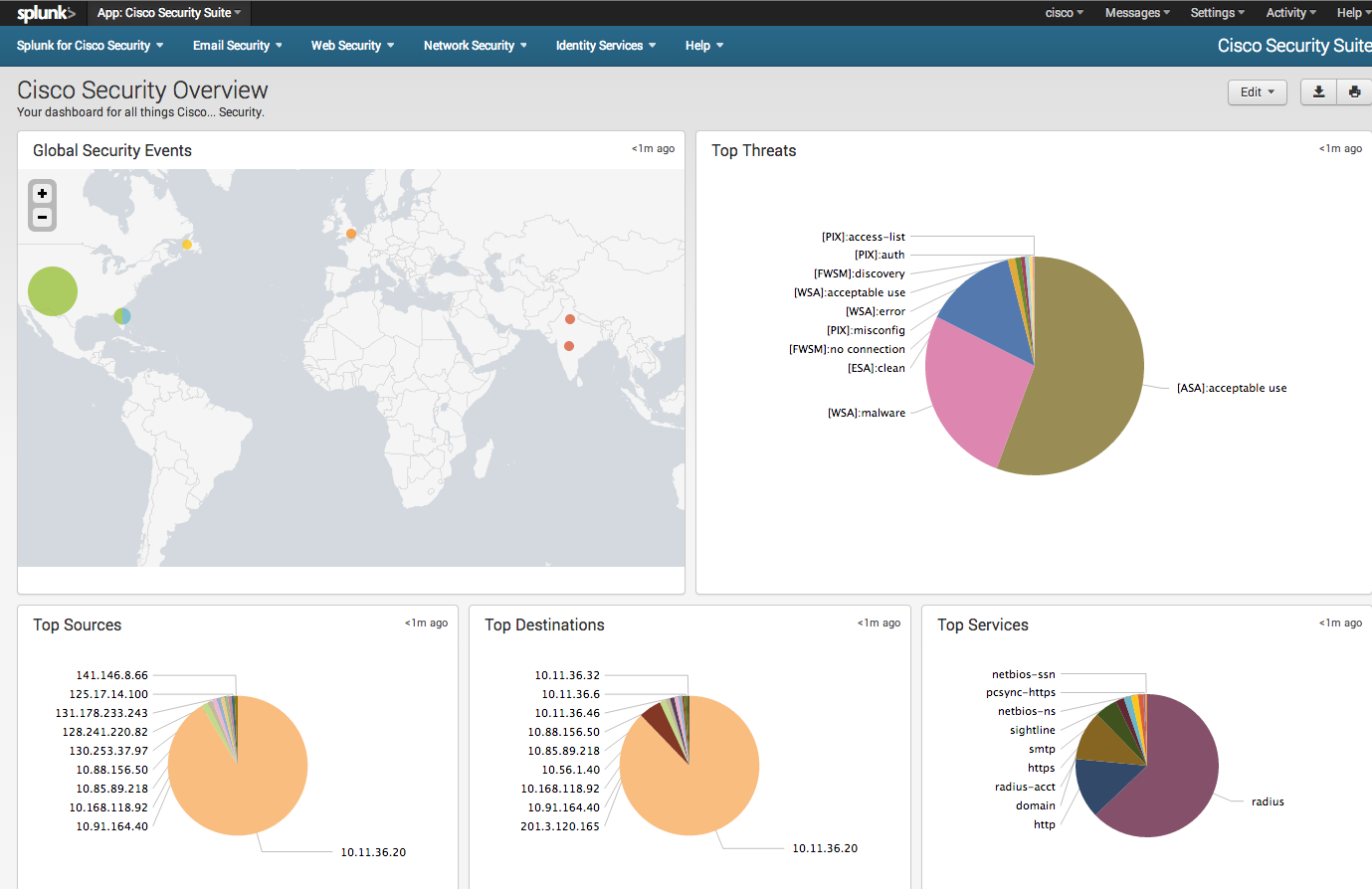 Splunk1 Splunk Cisco Security App – Expanding Cisco Security With Centralized Reporting and Multi Vendor Alerting
