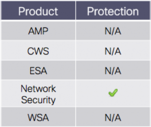 protect_ips_only-300x252