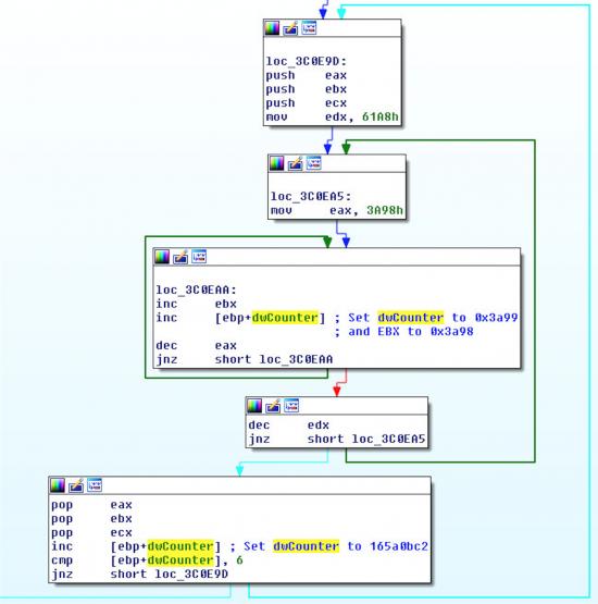 Cryptowall-loop-550x555