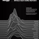 2015 Verizon Breach Investigation Report (VBIR) Out Now – First Look