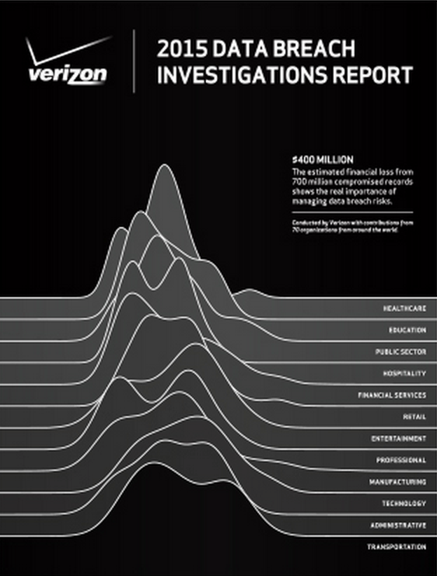 verizonreport1