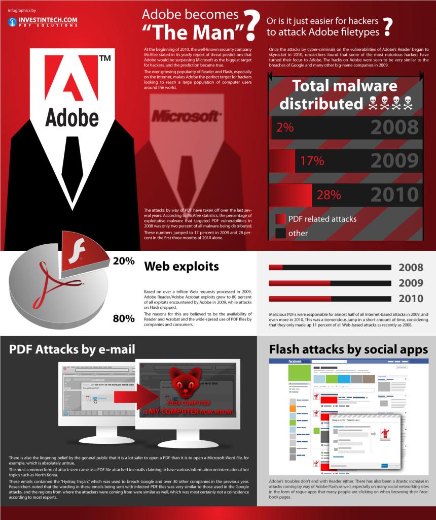 Hackers-v-Adobe-860x1024