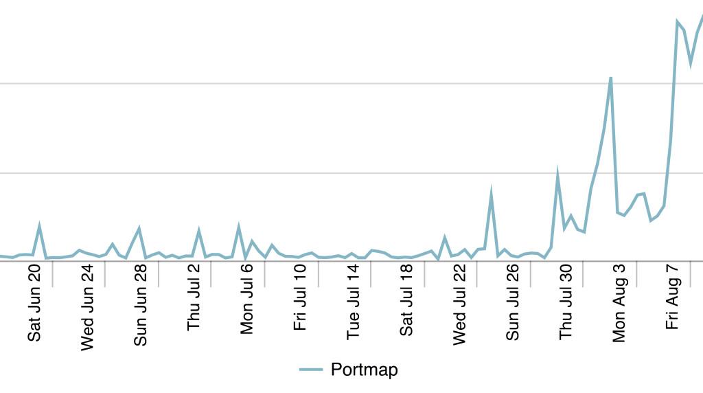 portmap-highres1-1024x572