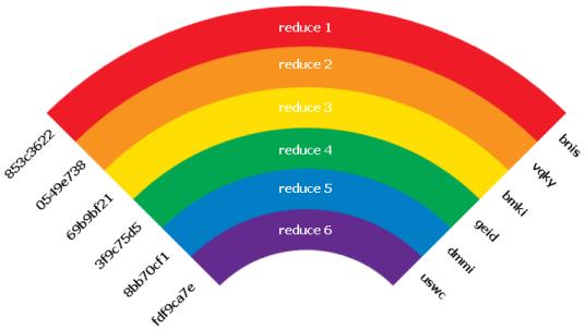 rainbow_table