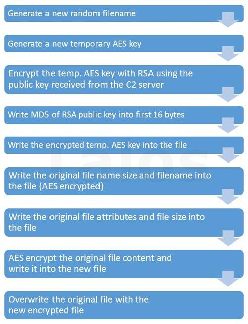 CryptoWall4_12