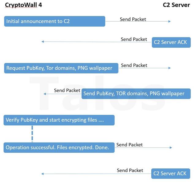 CryptoWall4_8