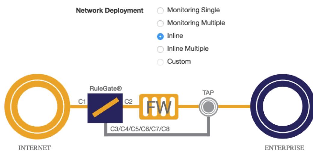 Centripetal_Networks1