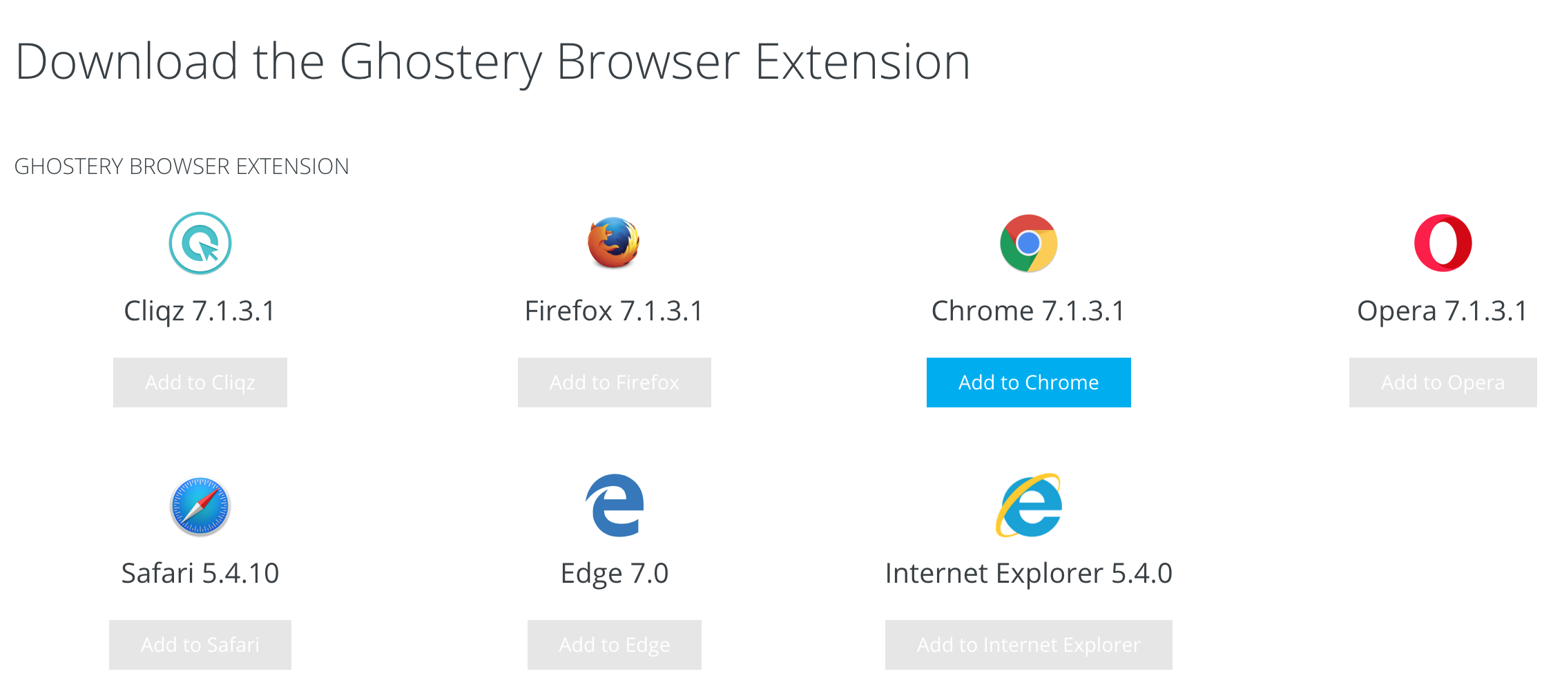 Add On Chrome Ghostery