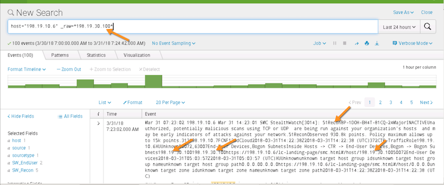 Getting Cisco Stealthwatch Data Into Splunk – Use Templates for MSG