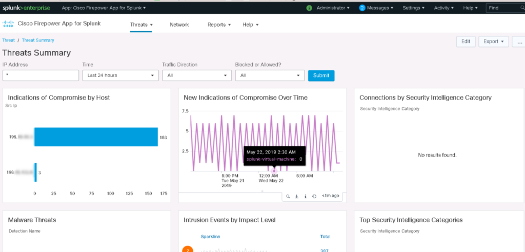 Cisco Firepower Application for Splunk Quick Look – The Security Blogger
